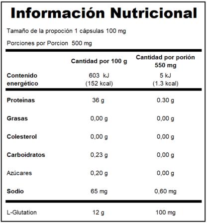 glutation-500-mg